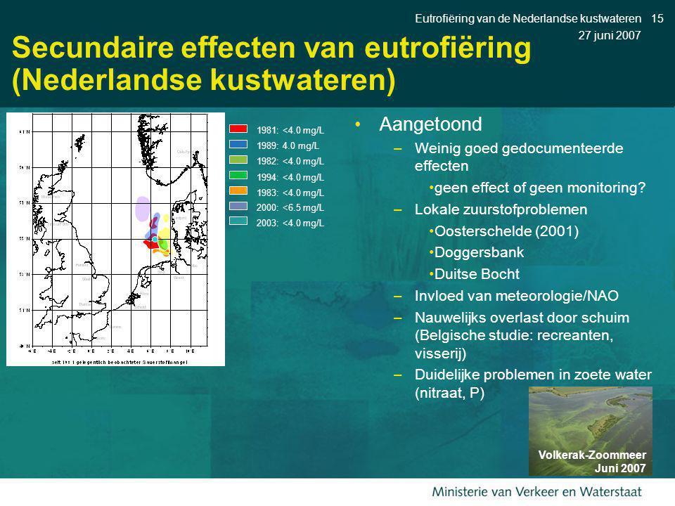 Secundaire effecten van eutrofiëring (Nederlandse kustwateren)