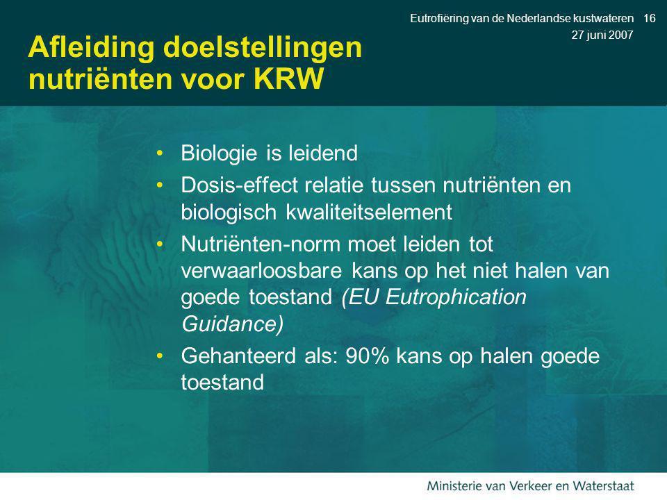 Afleiding doelstellingen nutriënten voor KRW