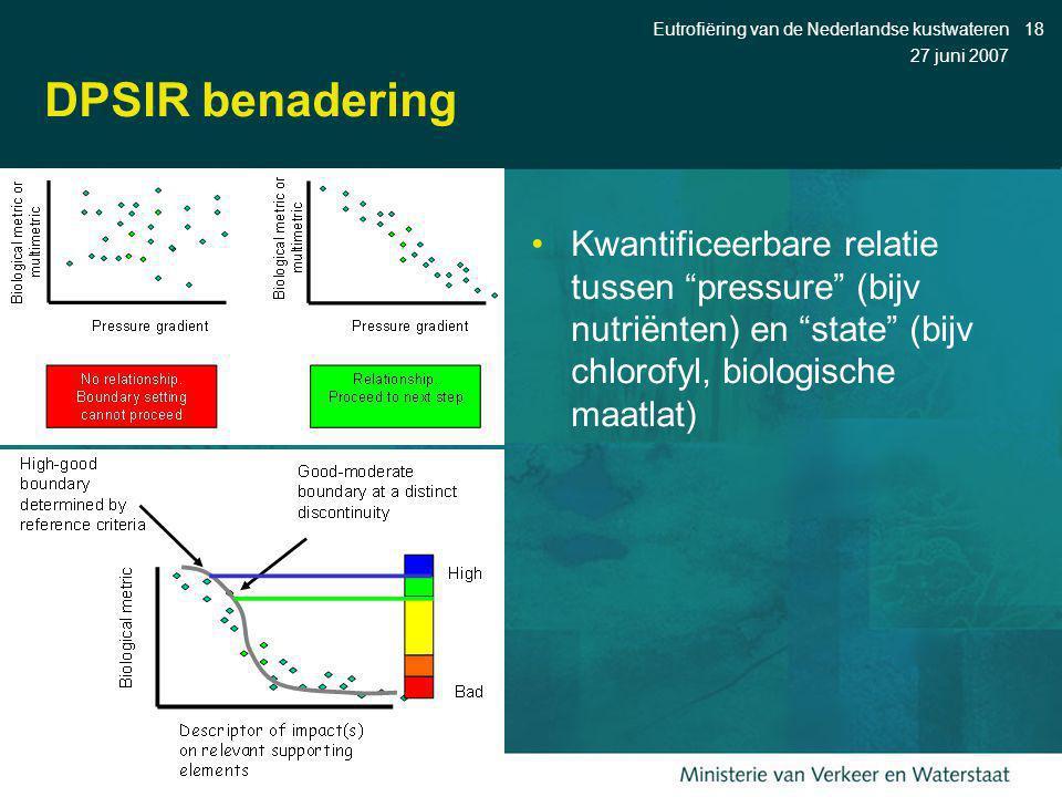 Eutrofiëring van de Nederlandse kustwateren