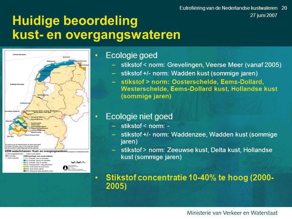 Huidige beoordeling kust- en overgangswateren