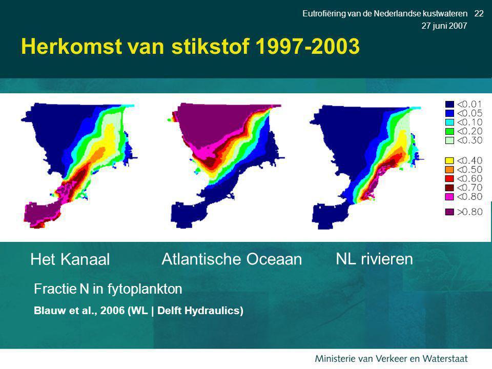 Herkomst van stikstof 1997-2003