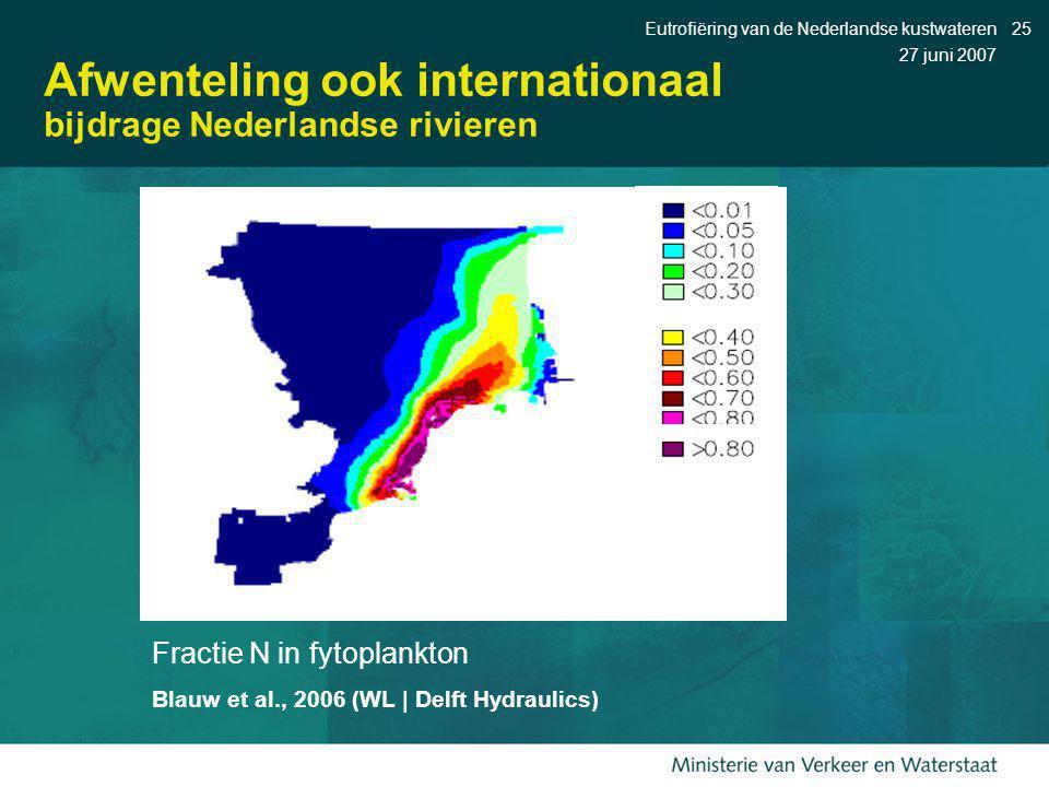 Afwenteling ook internationaal bijdrage Nederlandse rivieren