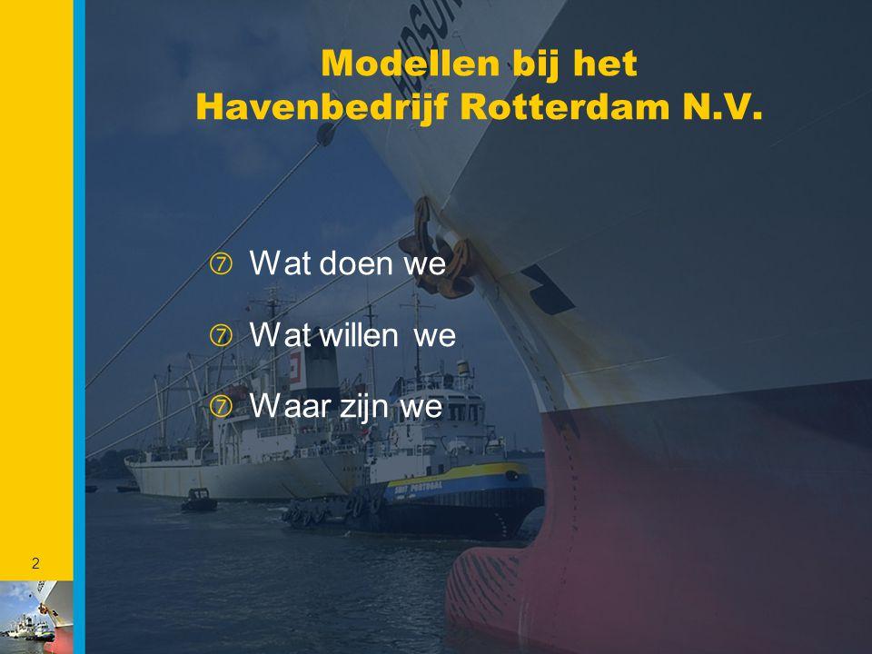 Modellen bij het Havenbedrijf Rotterdam N.V.