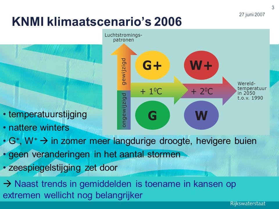 KNMI klimaatscenario's 2006