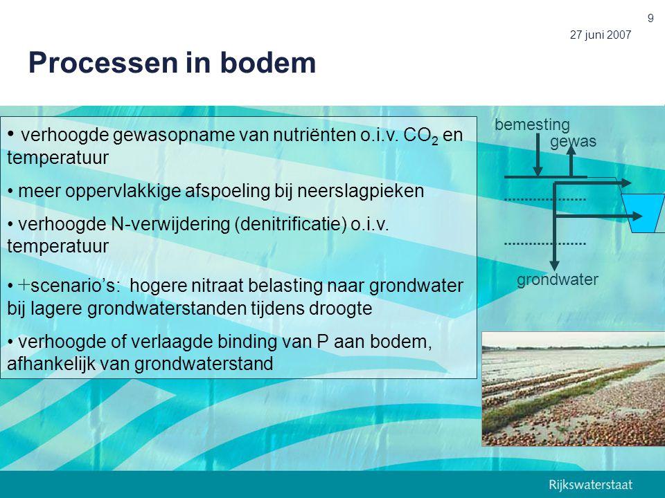 Processen in bodem 27 juni 2007. bemesting. gewas. grondwater. verhoogde gewasopname van nutriënten o.i.v. CO2 en temperatuur.
