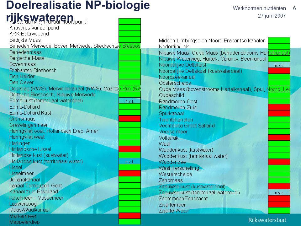 Doelrealisatie NP-biologie rijkswateren