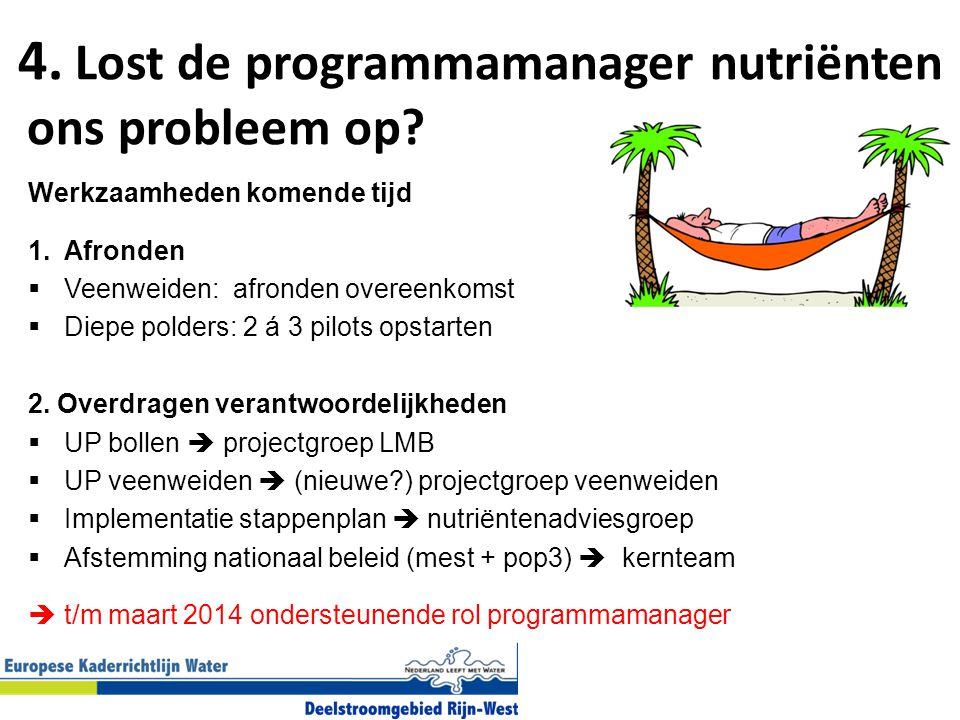 4. Lost de programmamanager nutriënten ons probleem op