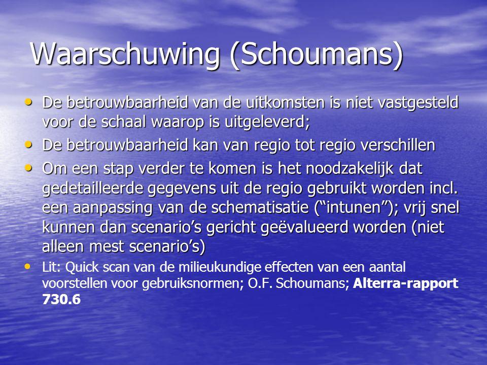 Waarschuwing (Schoumans)
