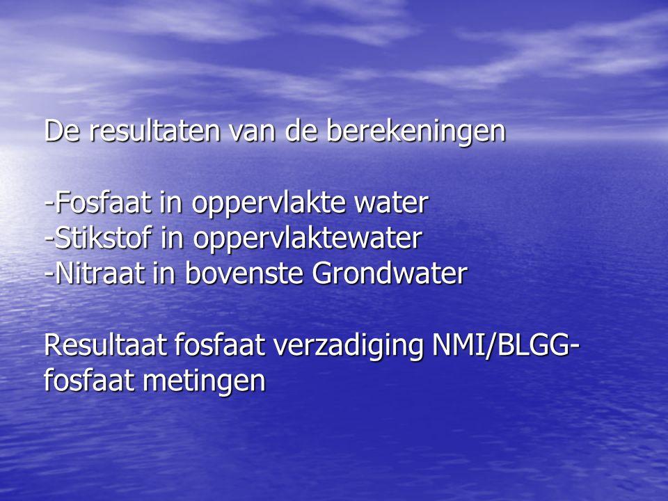 De resultaten van de berekeningen -Fosfaat in oppervlakte water -Stikstof in oppervlaktewater -Nitraat in bovenste Grondwater Resultaat fosfaat verzadiging NMI/BLGG-fosfaat metingen