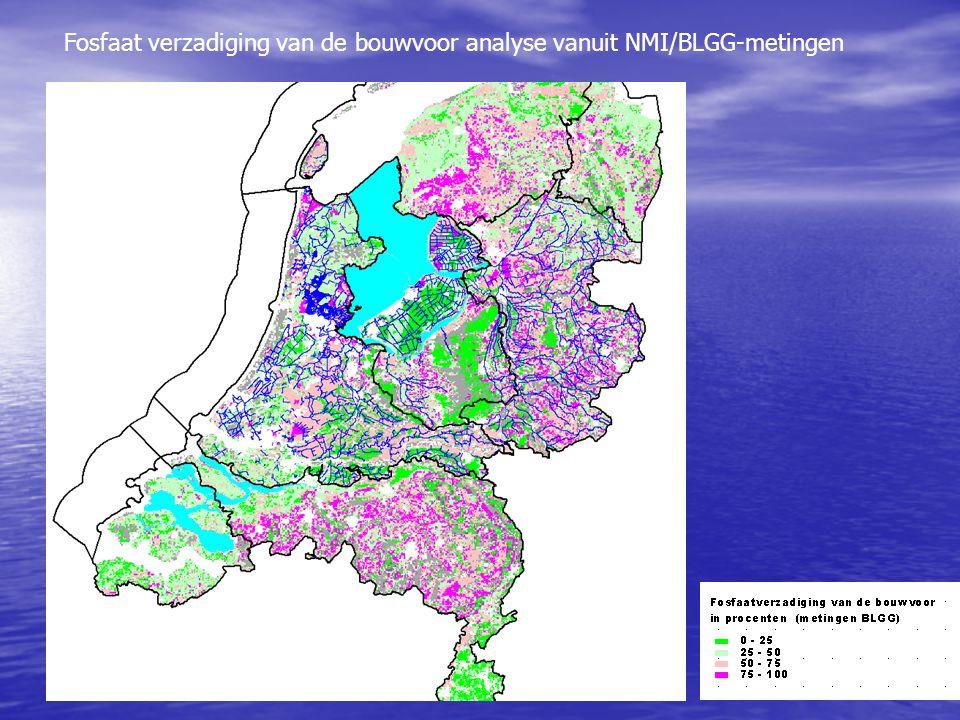 Fosfaat verzadiging van de bouwvoor analyse vanuit NMI/BLGG-metingen