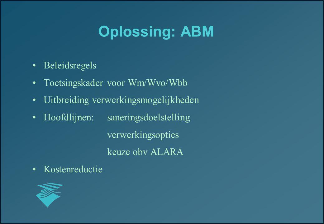 Oplossing: ABM Beleidsregels Toetsingskader voor Wm/Wvo/Wbb