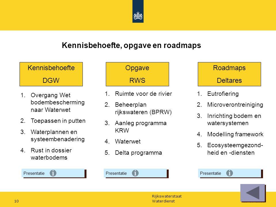 Kennisbehoefte, opgave en roadmaps