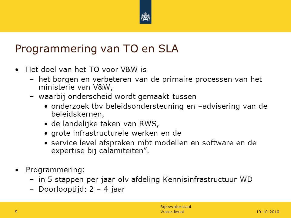Programmering van TO en SLA