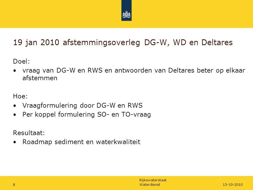 19 jan 2010 afstemmingsoverleg DG-W, WD en Deltares