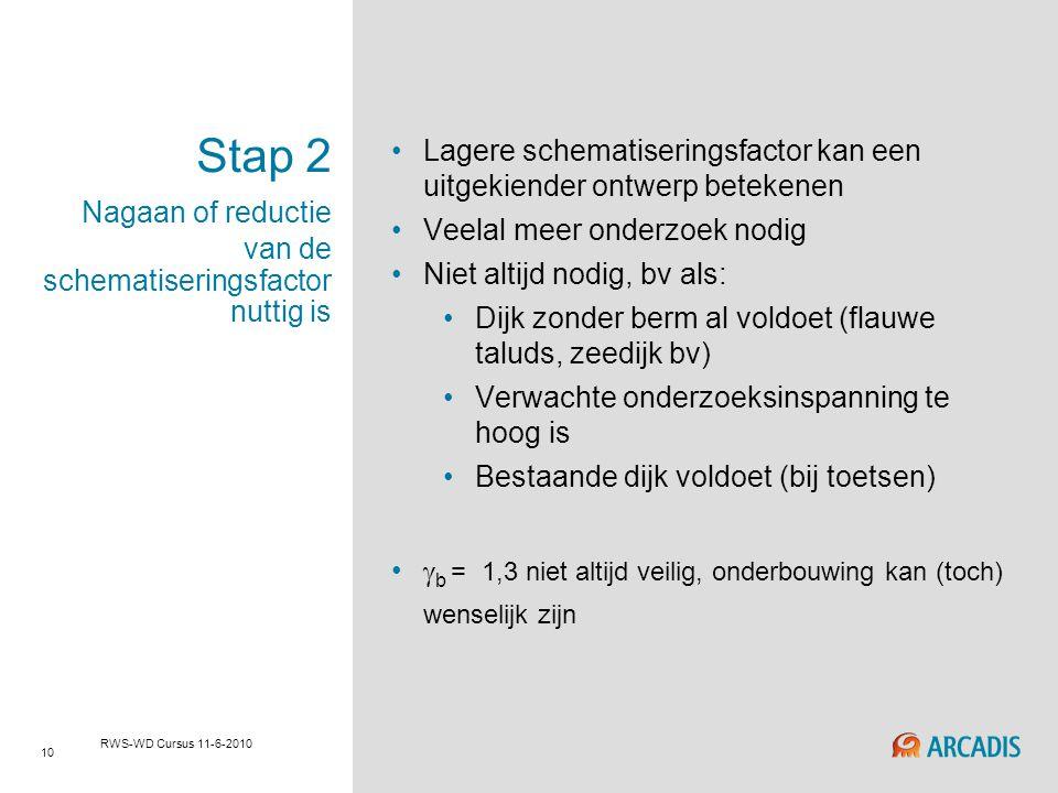 Stap 2 Nagaan of reductie van de schematiseringsfactor nuttig is