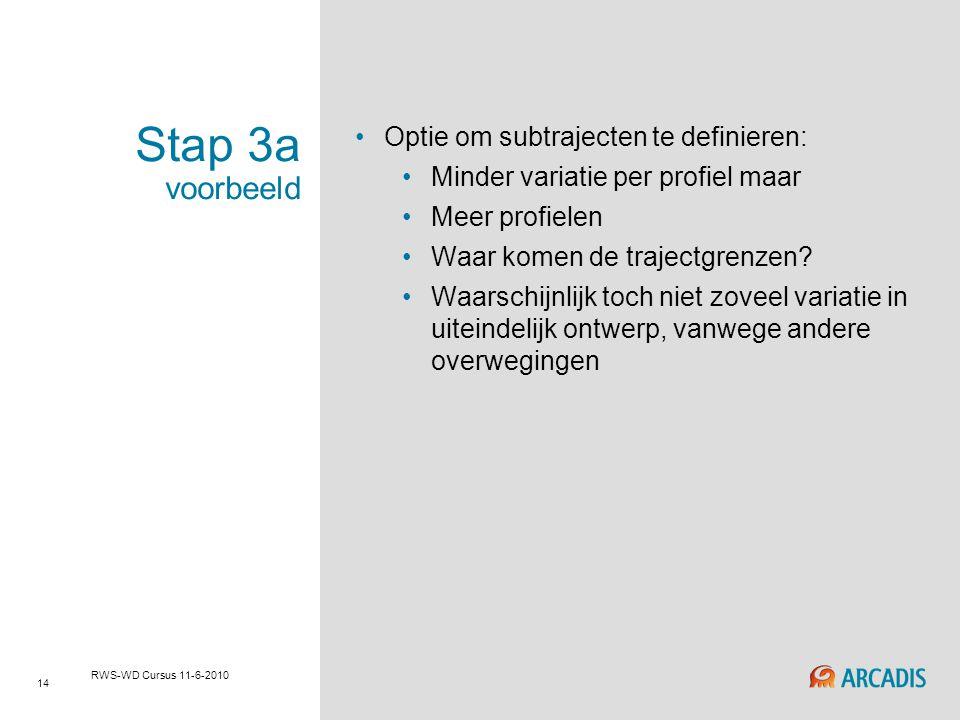 Stap 3a voorbeeld Optie om subtrajecten te definieren: