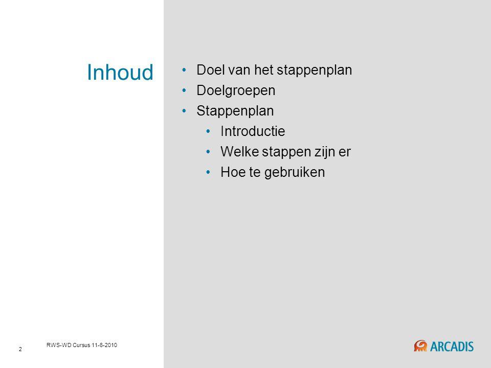 Inhoud Doel van het stappenplan Doelgroepen Stappenplan Introductie