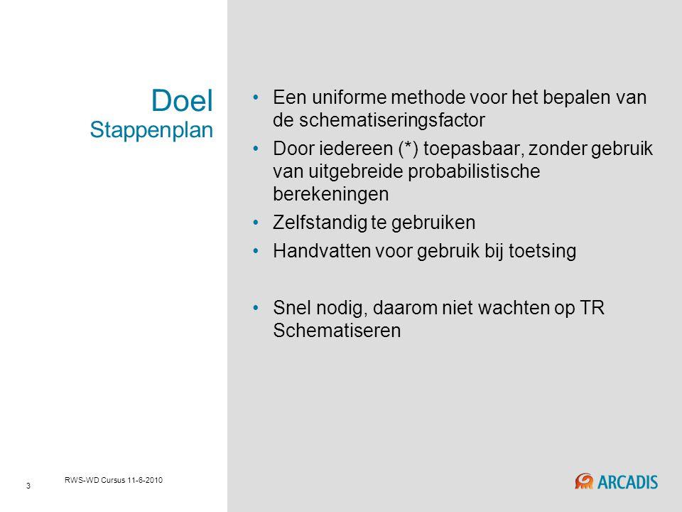 RWS-WD cursus 29-4-2010 Doel Stappenplan. Een uniforme methode voor het bepalen van de schematiseringsfactor.