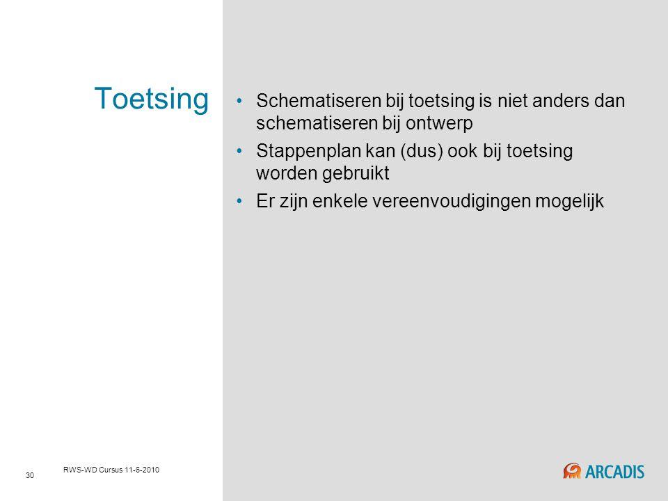 RWS-WD cursus 29-4-2010 Toetsing. Schematiseren bij toetsing is niet anders dan schematiseren bij ontwerp.
