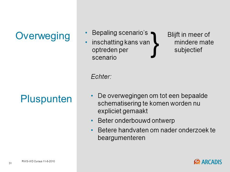 } Overweging Pluspunten Bepaling scenario's