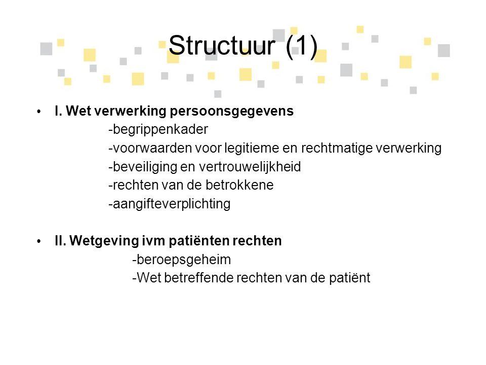 Structuur (1) I. Wet verwerking persoonsgegevens -begrippenkader