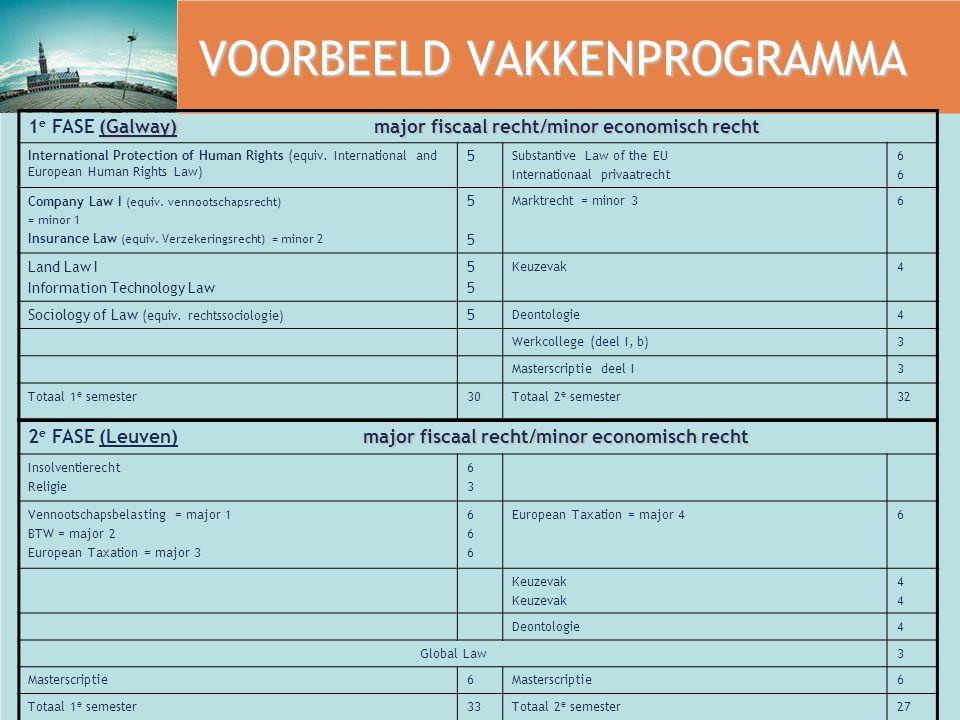 VOORBEELD VAKKENPROGRAMMA