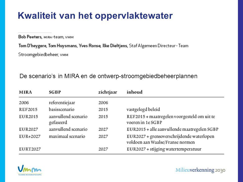 Kwaliteit van het oppervlaktewater