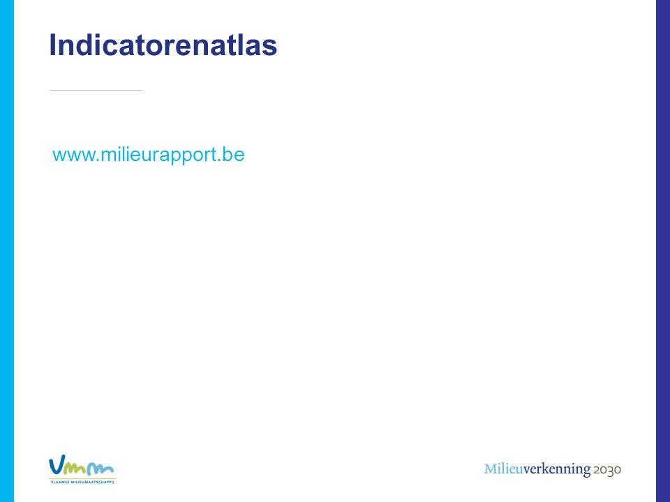 Indicatorenatlas www.milieurapport.be