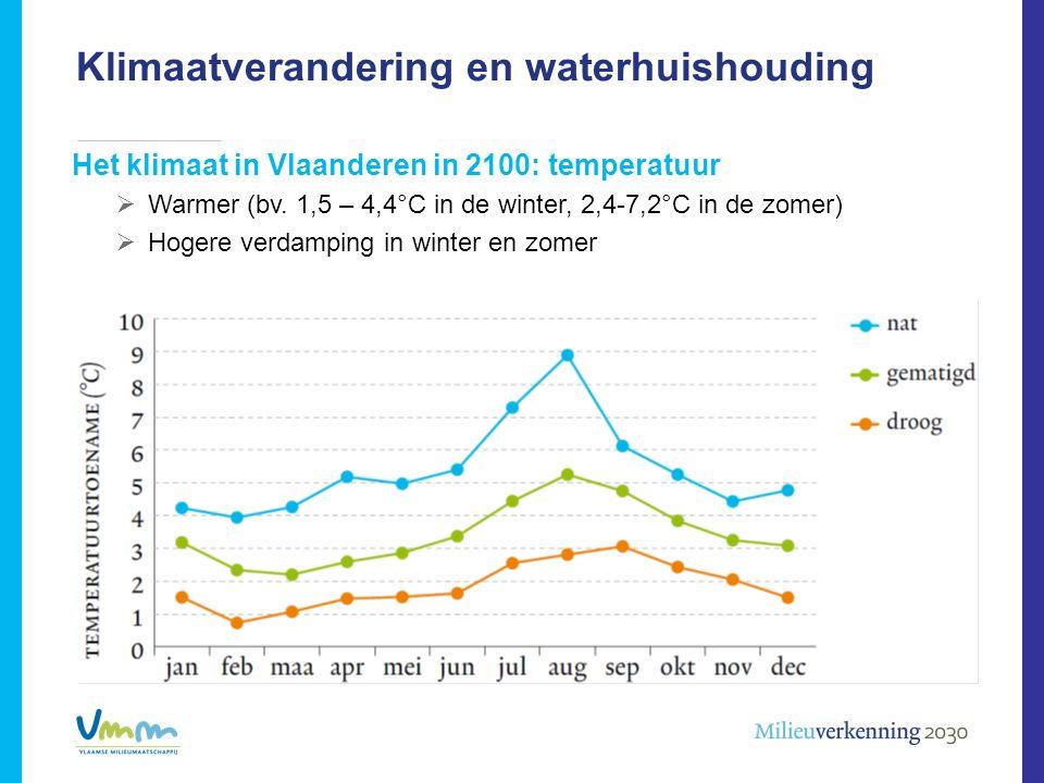 Klimaatverandering en waterhuishouding