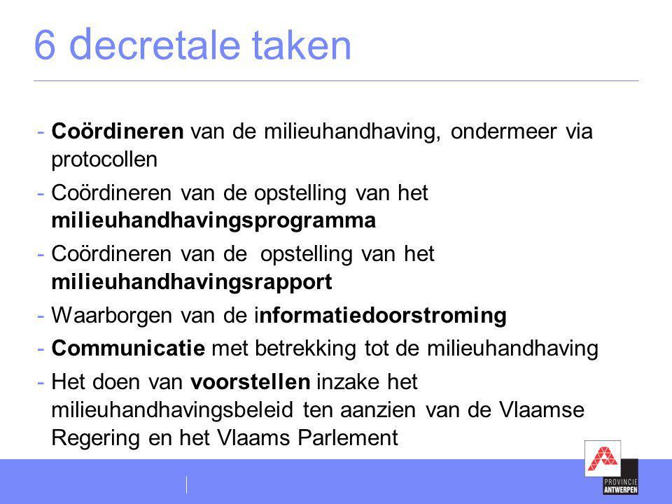 6 decretale taken Coördineren van de milieuhandhaving, ondermeer via protocollen. Coördineren van de opstelling van het milieuhandhavingsprogramma.