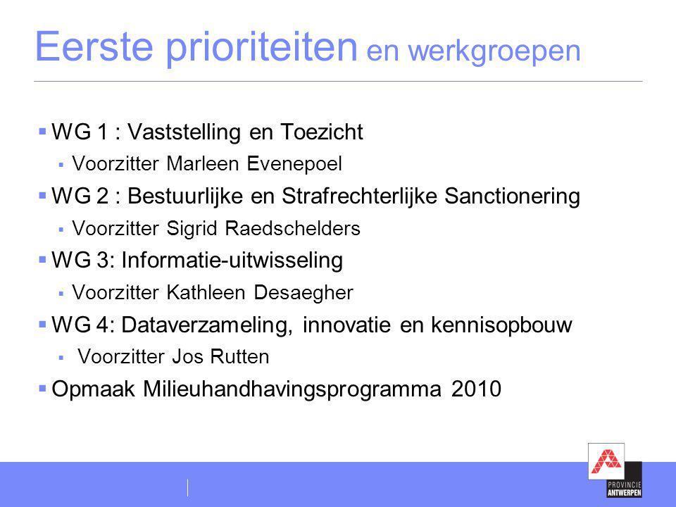 Eerste prioriteiten en werkgroepen