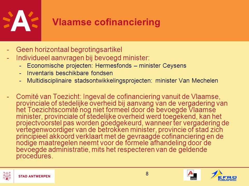 Vlaamse cofinanciering