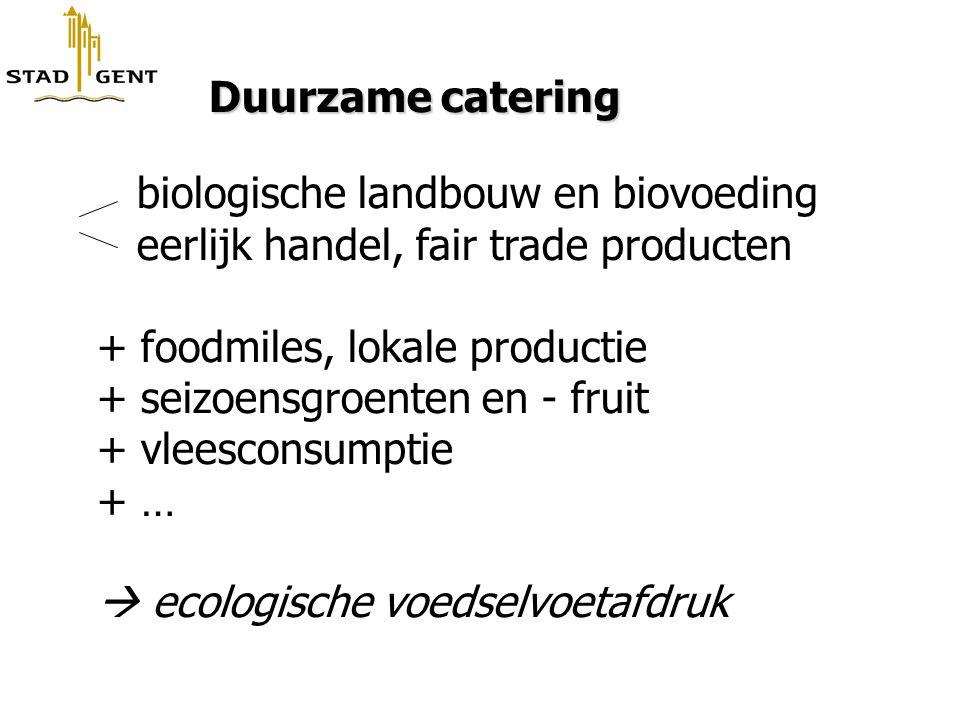 biologische landbouw en biovoeding