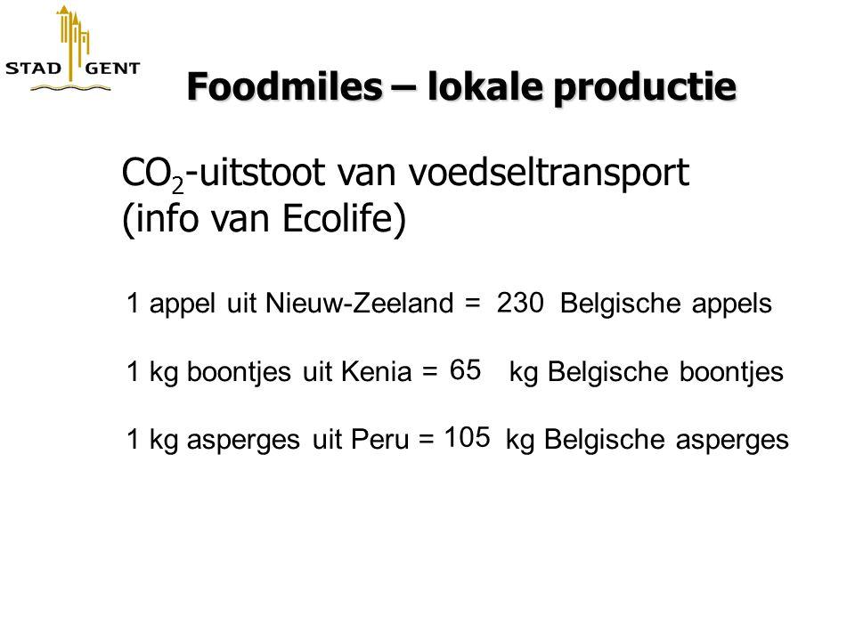 Foodmiles – lokale productie CO2-uitstoot van voedseltransport