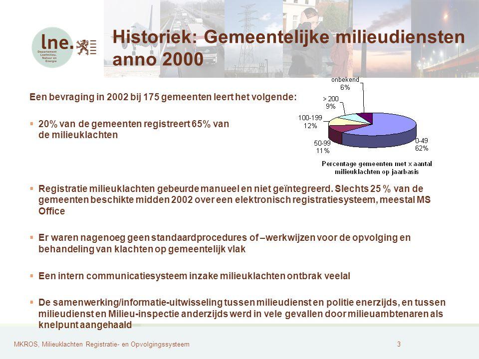Historiek: Gemeentelijke milieudiensten anno 2000