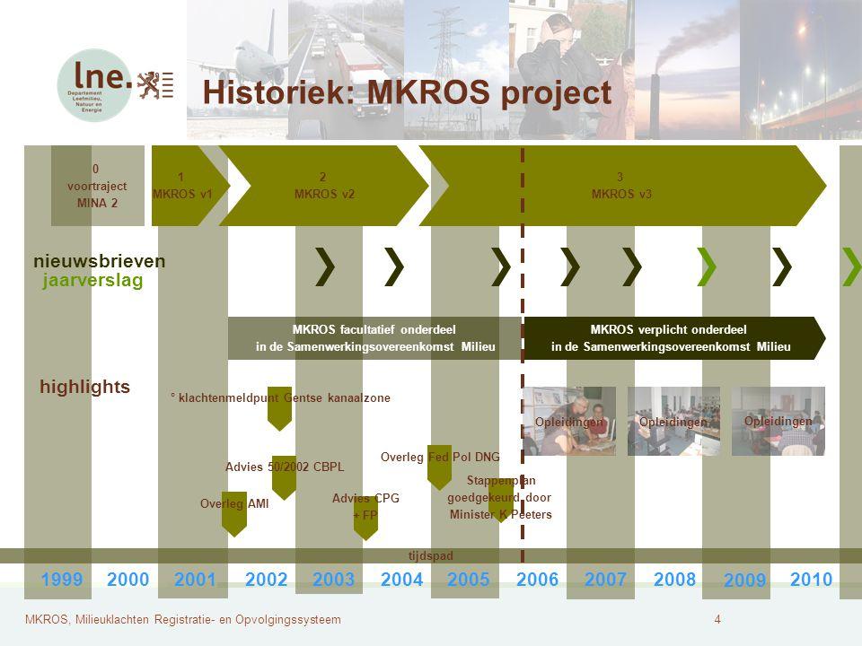 Historiek: MKROS project