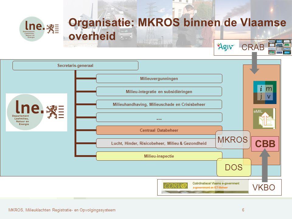 Organisatie: MKROS binnen de Vlaamse overheid