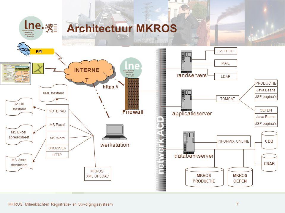 Architectuur MKROS netwerk ACD INTERNET randservers Firewall