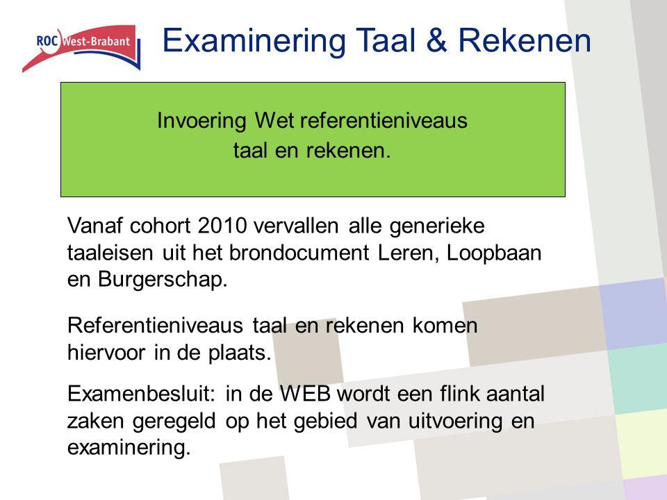Invoering Wet referentieniveaus