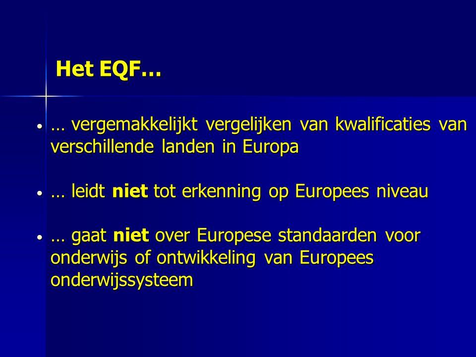 Het EQF… … vergemakkelijkt vergelijken van kwalificaties van verschillende landen in Europa. … leidt niet tot erkenning op Europees niveau.