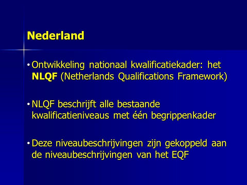 Nederland Ontwikkeling nationaal kwalificatiekader: het NLQF (Netherlands Qualifications Framework)