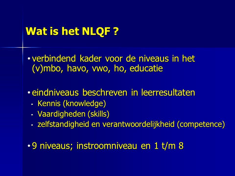 Wat is het NLQF verbindend kader voor de niveaus in het (v)mbo, havo, vwo, ho, educatie. eindniveaus beschreven in leerresultaten.