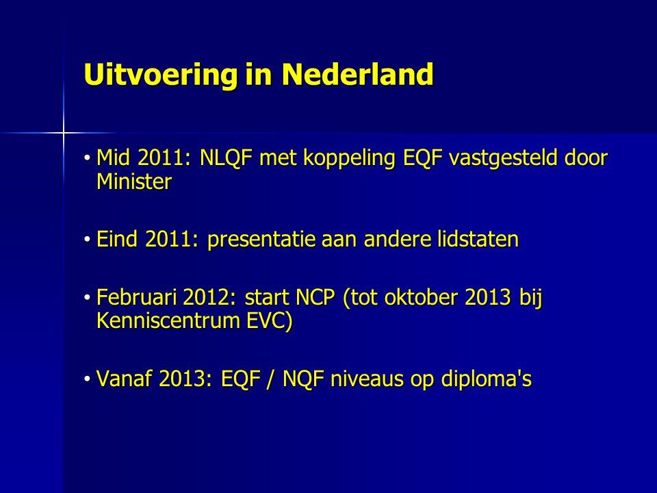 Uitvoering in Nederland