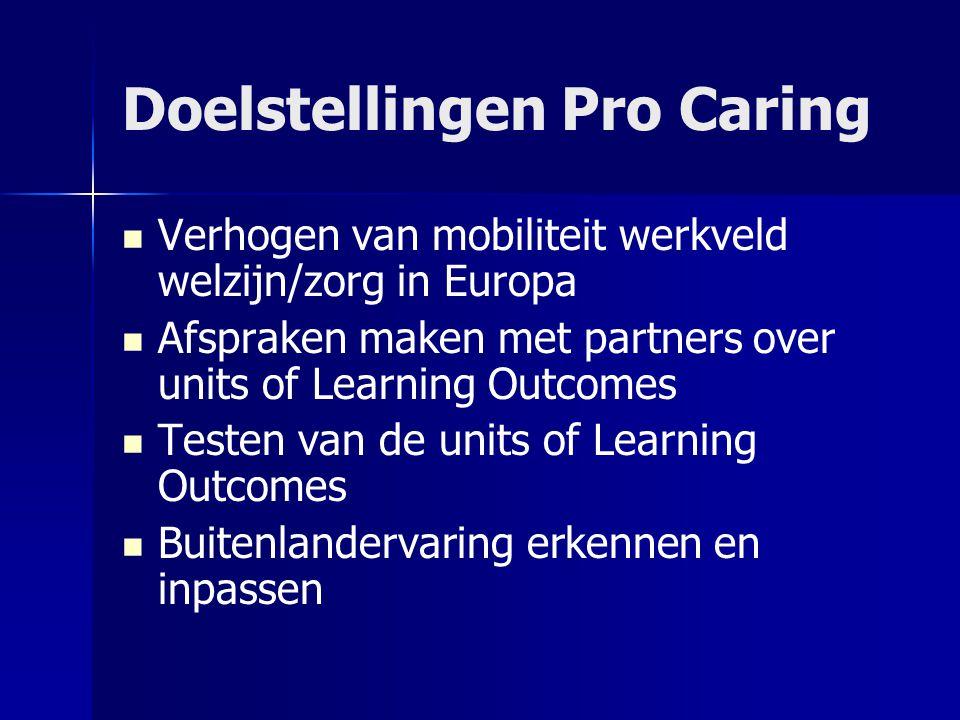 Doelstellingen Pro Caring