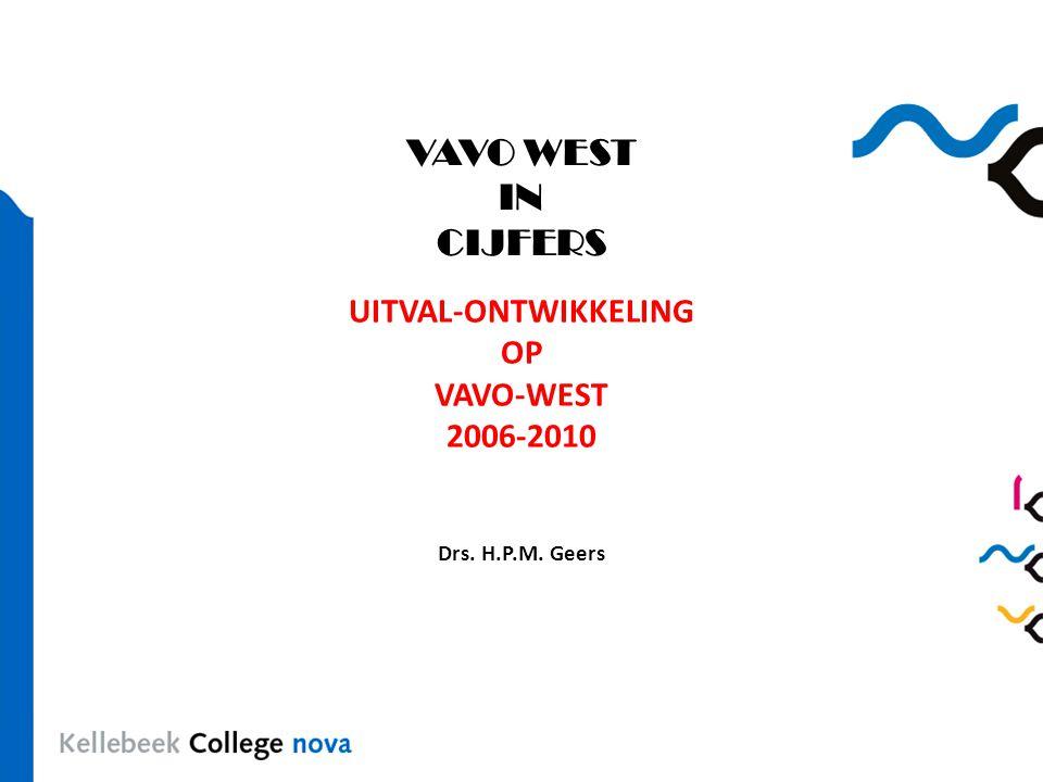 VAVO WEST IN CIJFERS UITVAL-ONTWIKKELING OP VAVO-WEST 2006-2010