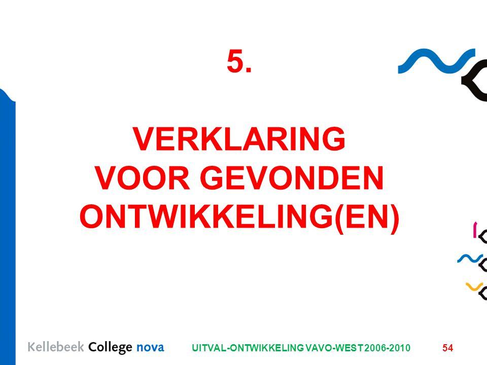 VOOR GEVONDEN ONTWIKKELING(EN) UITVAL-ONTWIKKELING VAVO-WEST 2006-2010