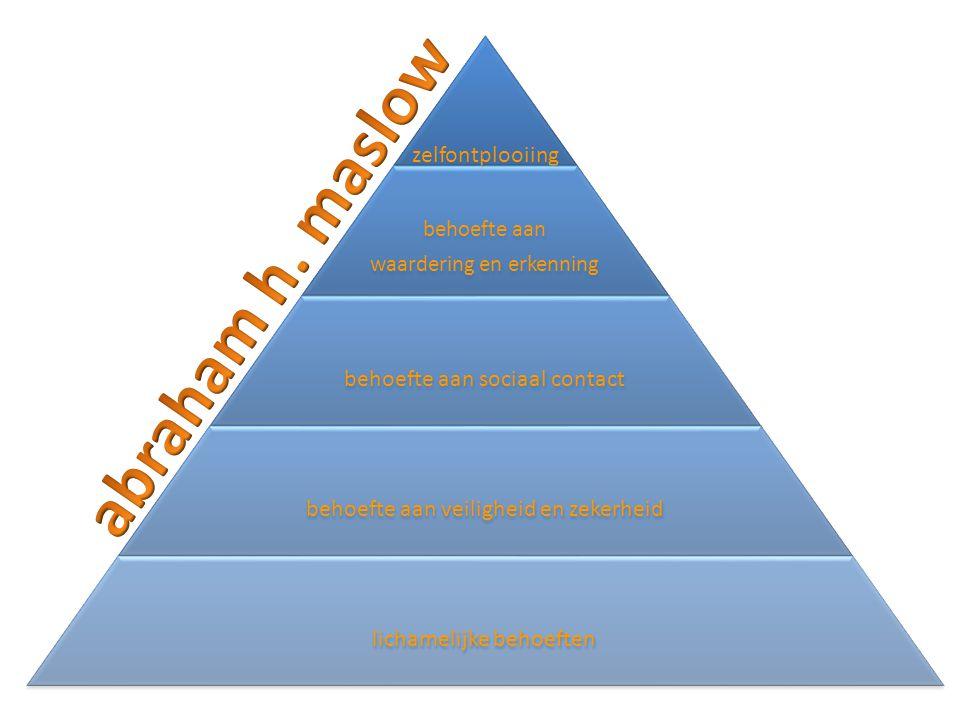 abraham h. maslow zelfontplooiing behoefte aan sociaal contact