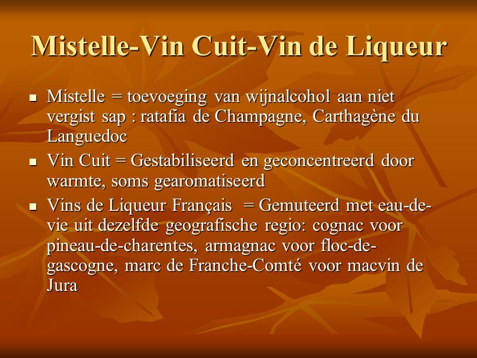 Mistelle-Vin Cuit-Vin de Liqueur