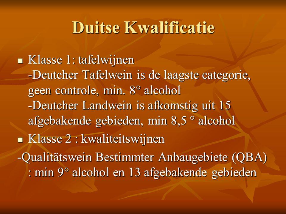 Duitse Kwalificatie