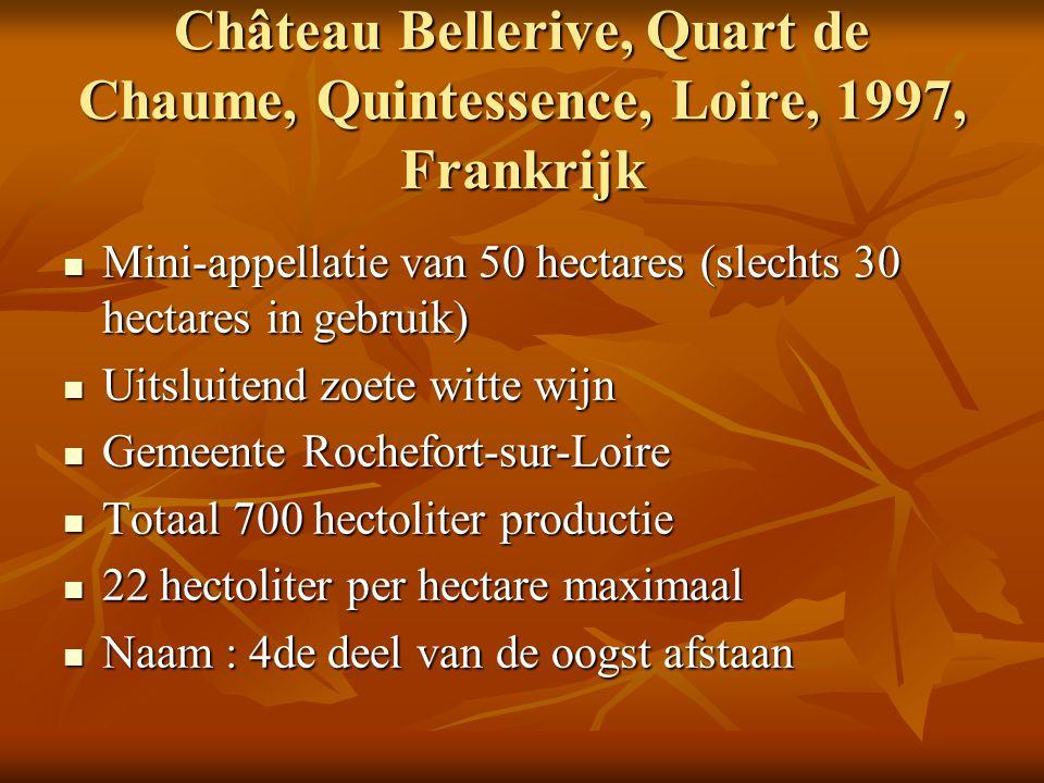 Château Bellerive, Quart de Chaume, Quintessence, Loire, 1997, Frankrijk